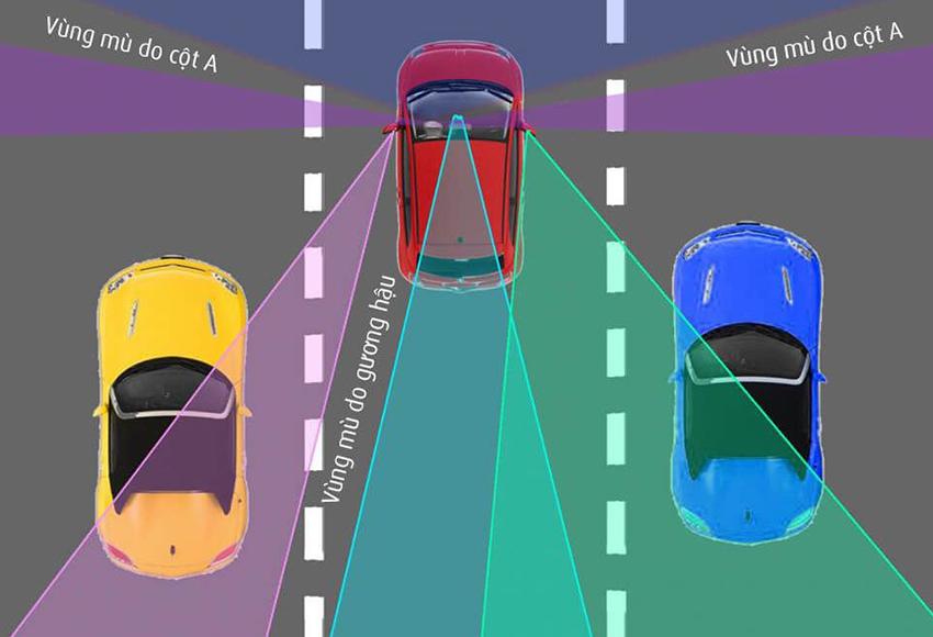 Trong các điểm mù ô tô, điểm mù gương chiếu hậu được đánh giá nguy hiểm nhất