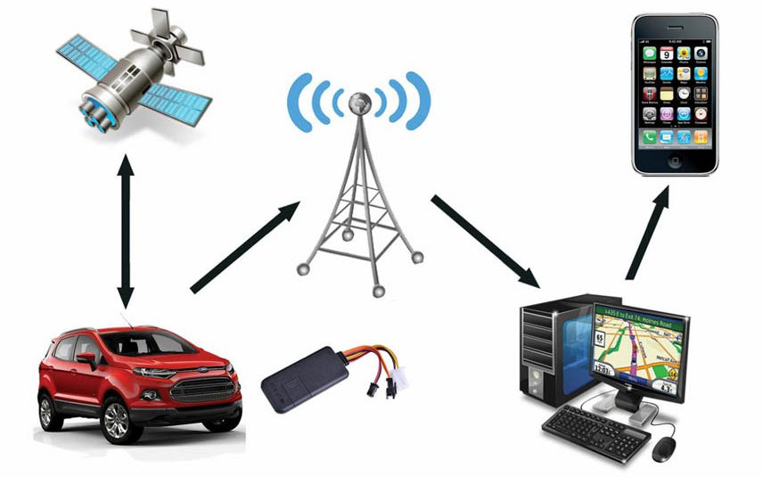 Car navigation equipment helps monitor the vehicle's journey