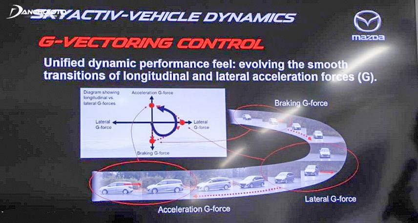 Mazda 6 2017 được bổ sung công nghệ phân bổ momen G Vectoring