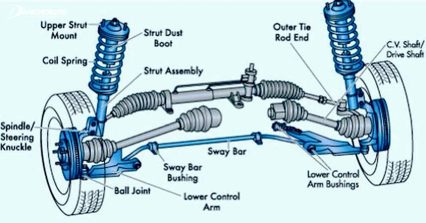 Car suspension structure
