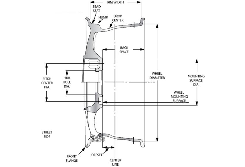 Đường kính mâm ô tô tính từ mép ngoài vị trí bên này đến mép ngoài vị trí đối xứng bên kia