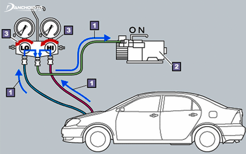 Car air conditioning gas charging