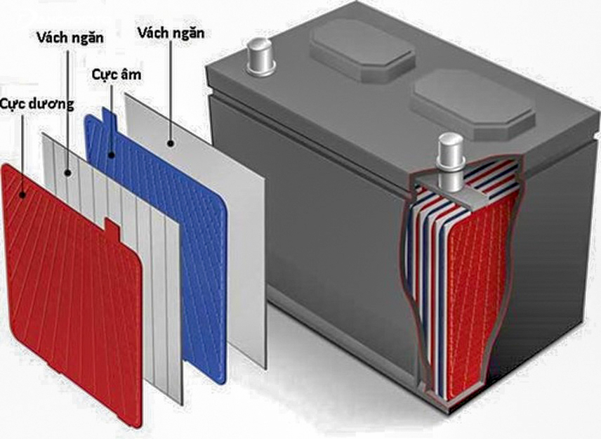 The dry battery pack is designed to be airtight and requires no additional water