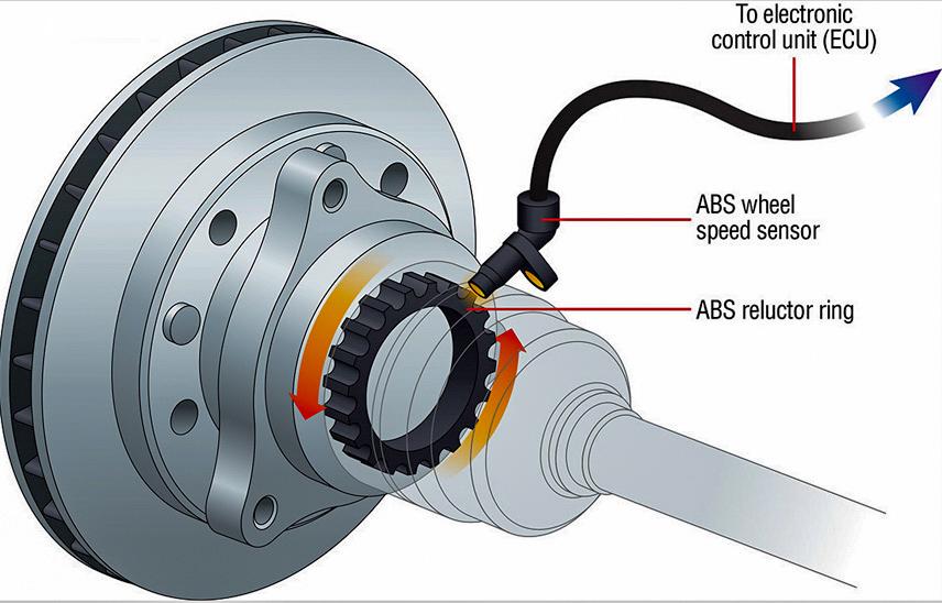 Design of car speed sensor