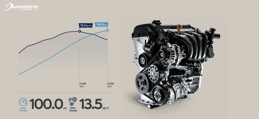 The parameters indicate the capacity and torque of the vehicle