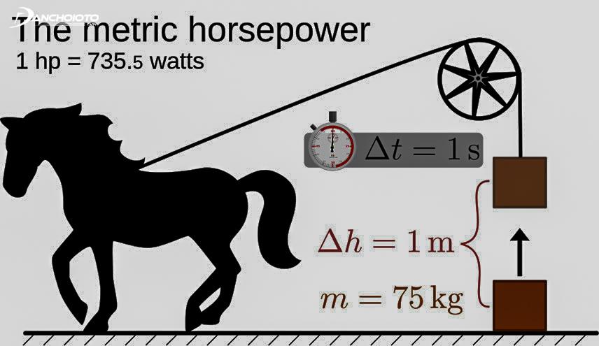 Mã lực rất quan trọng tới công suất hoạt động của động cơ