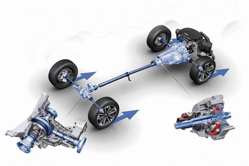 Hệ thống dẫn động bốn bánh toàn thời gian có cơ chế phức tạp