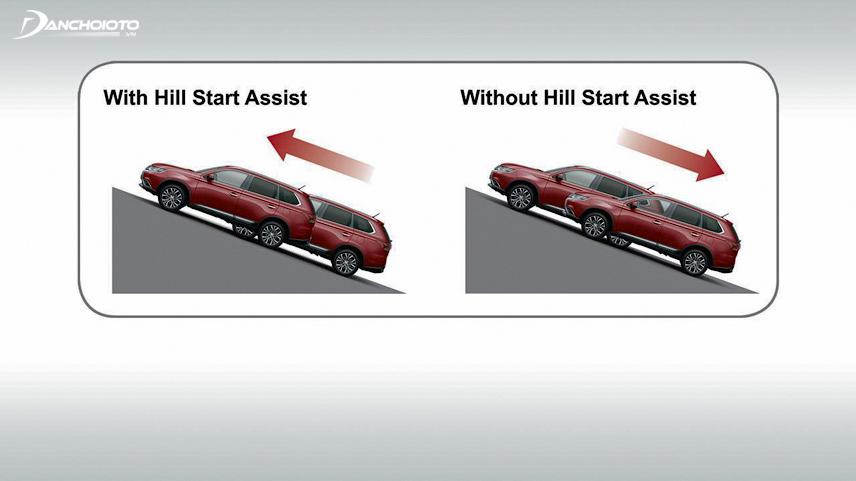 Hệ thống hỗ trợ khởi hành ngang dốc giúp người lái xe hiệu quả