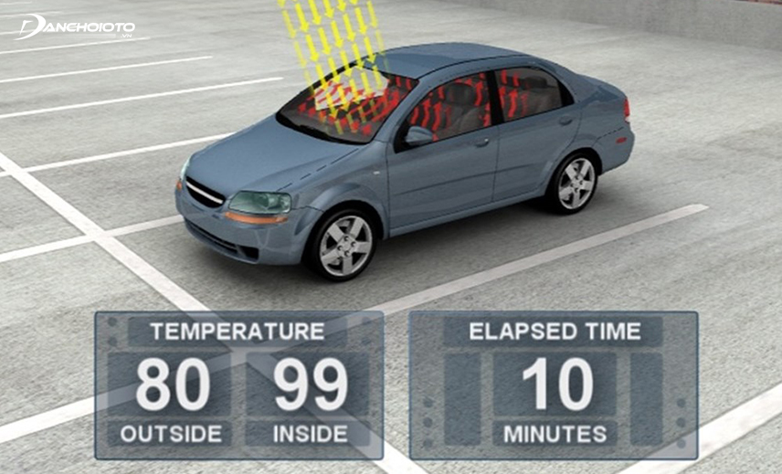 The steering glass is where the largest amount of heat and radiation is absorbed
