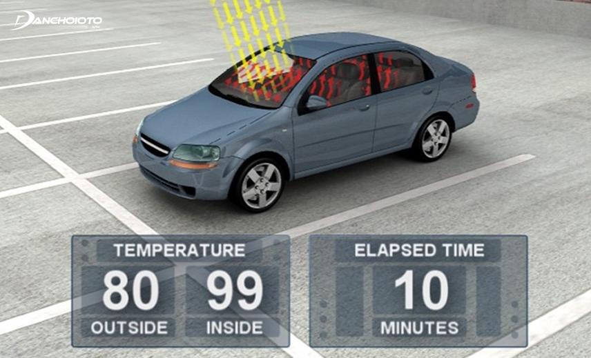 Kính lái là nơi hấp thụ nhiệt lượng và bức xạ lớn nhất