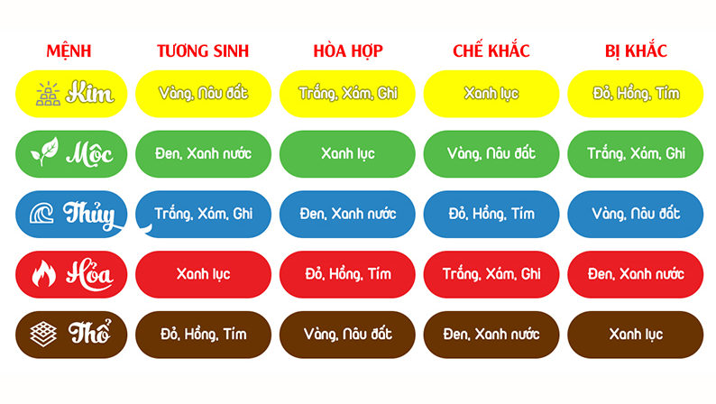 Can choose the color of car seats according to feng shui principles