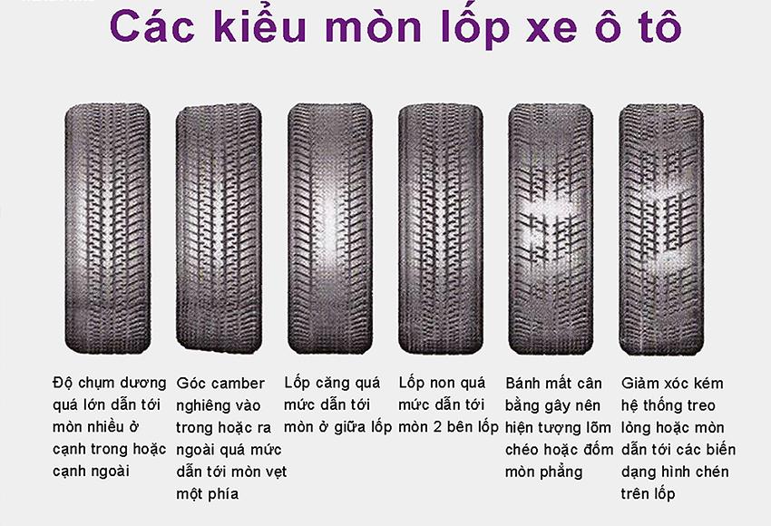 Có nhiều nguyên nhân khiến lốp ô tô mòn không đều