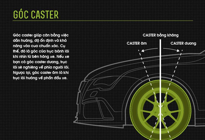 Góc caster bánh xe ô tô