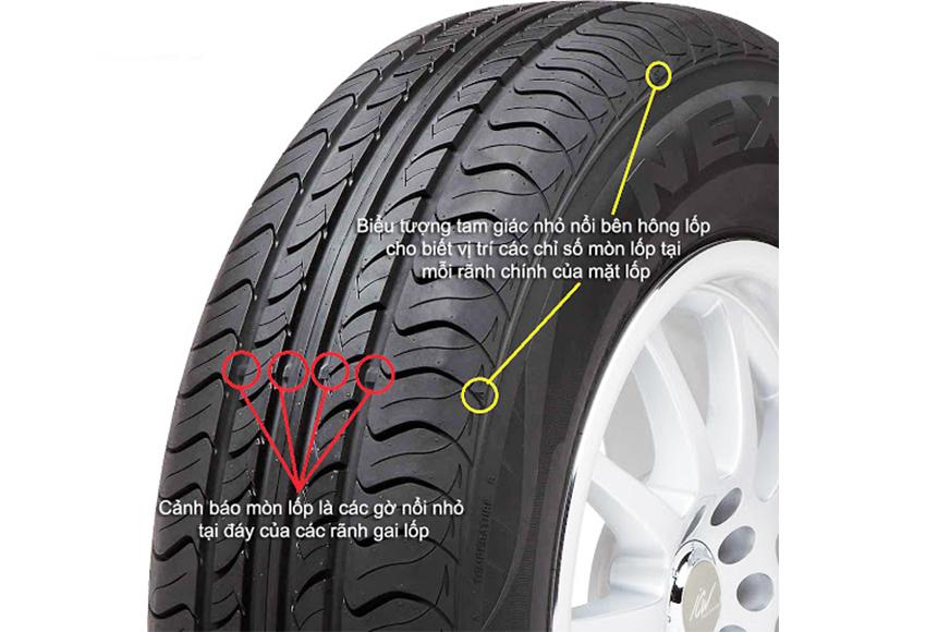 Kiểm tra độ mòn lốp ô tô bằng vạch chỉ thị độ mòn gai lốp