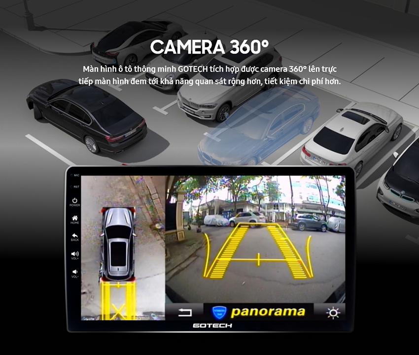 Khả năng tích hợp các loại Camera ô tô