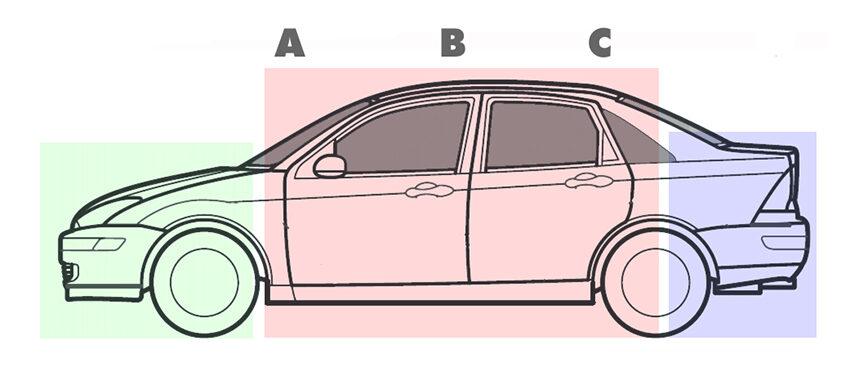 Sedan là dòng xe ô tô con 4 – 5 chỗ ngồi, có kết cấu chia làm 3 khoang