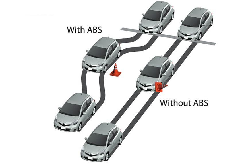 Phanh ABS là một tính năng an toàn chủ động giúp hỗ trợ xe tránh hiện tượng bị bó cứng phanh