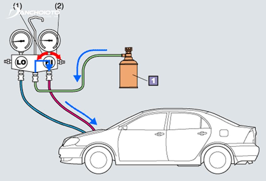 Bước 2: Nạp gas cao áp