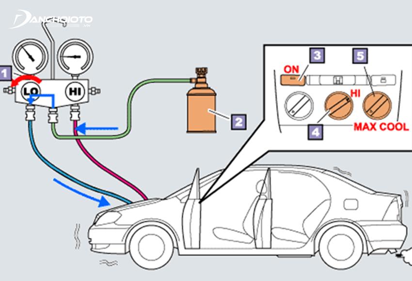 Bước 3: Nạp gas thấp áp