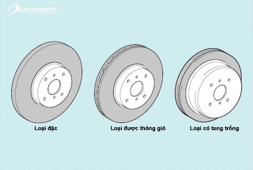 Cấu tạo phanh đĩa ô tô