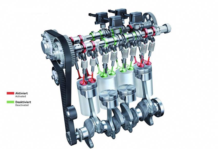 Động cơ ô tô I4 - 4 xy lanh thẳng hàng