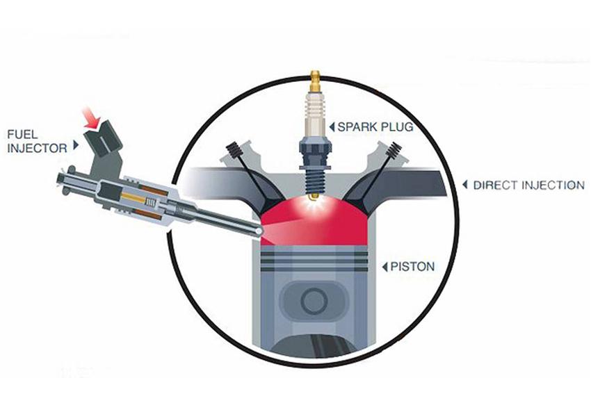Kim phun là bộ phận thực hiện việc phun nhiên liệu vào buồng đốt động cơ