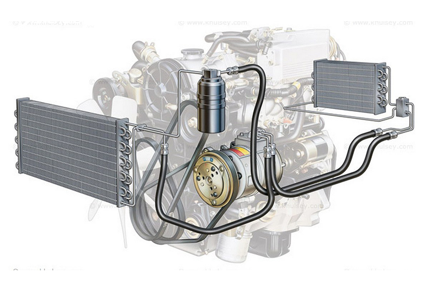 Phin lọc ga điều hoà ô tô giúp hút hút ẩm, lọc các tạp chất trong gas điều hoà