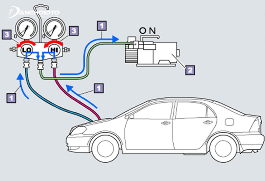Trước khi nạp gas điều hoà ô tô cần hút chân không trong hệ thống