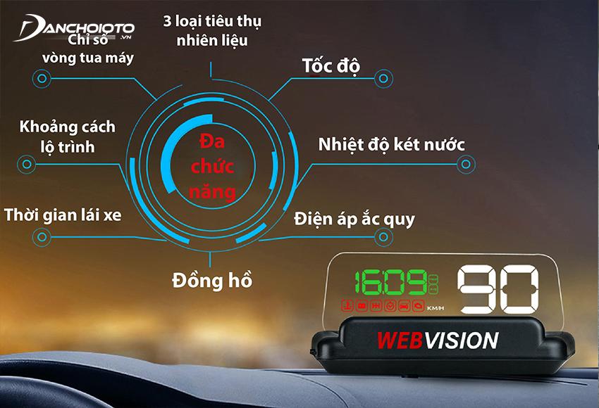 Màn hình hiển thị kính lái HUD có thể hiển thị nhiều thông tin khác nhau