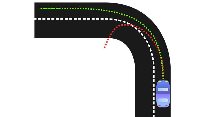 Thừa lái là hiện tượng đánh lái không nhiều nhưng xe quay vòng/chuyển hướng quá nhanh và đột ngột
