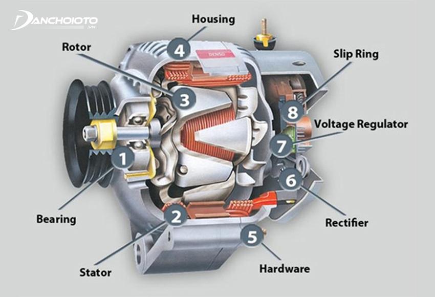 Cấu tạo máy phát điện ô tô