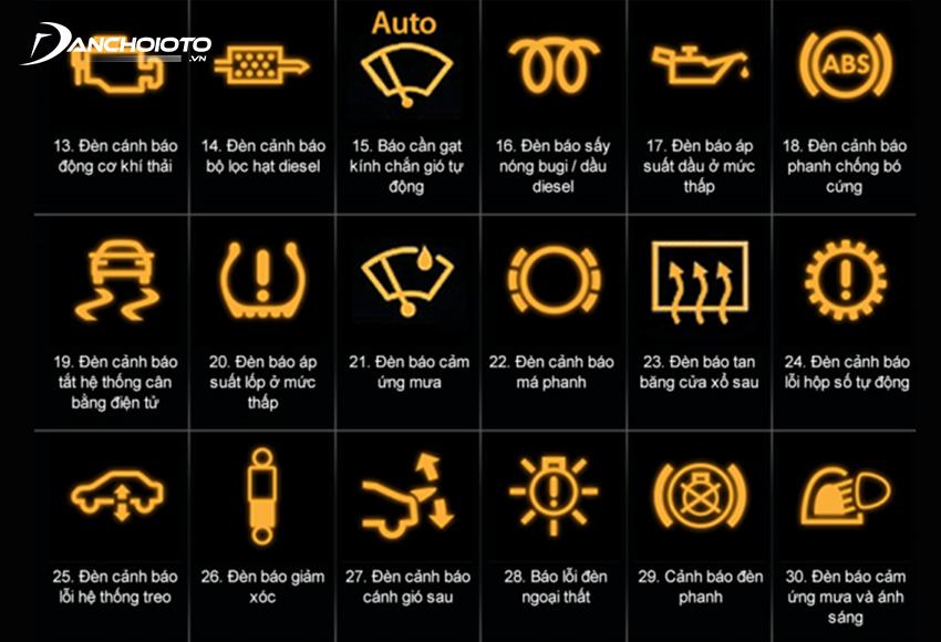 Ký hiệu đèn báo lỗi trên ô tô từ 12 – 30