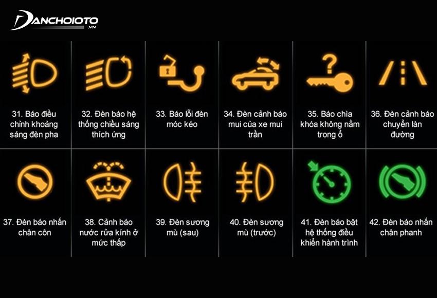 Ký hiệu đèn báo trên ô tô từ 31 – 42