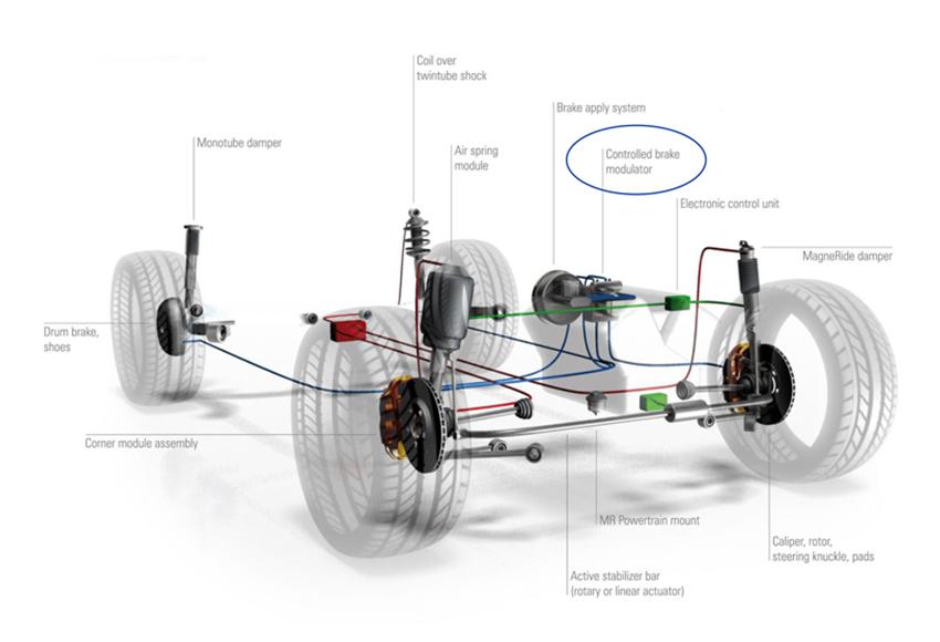 Cấu tạo hệ thống cân bằng điện tử ESP