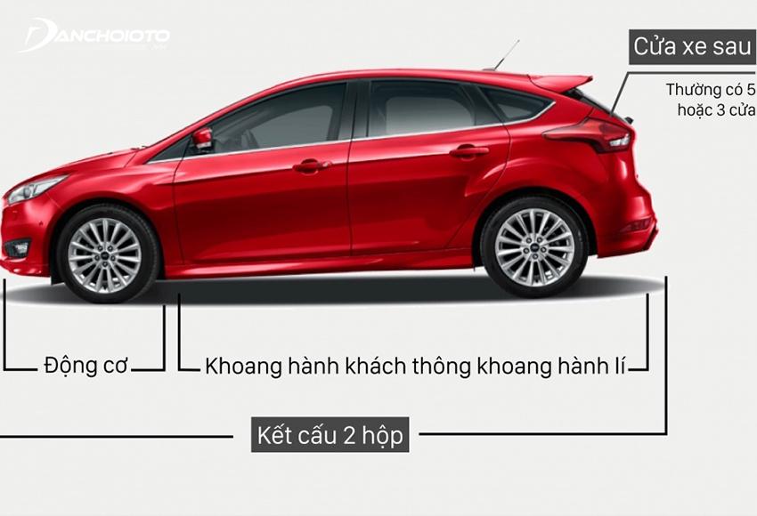Hatchback là dòng xe ô tô có 2 khoang