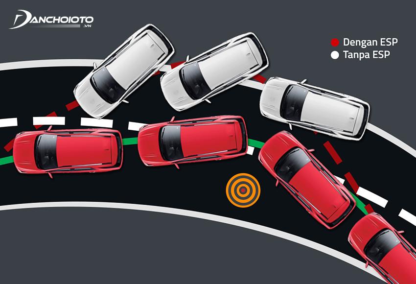 Hệ thống cân bằng điện tử ESP giúp cải thiện độ ổn định của xe