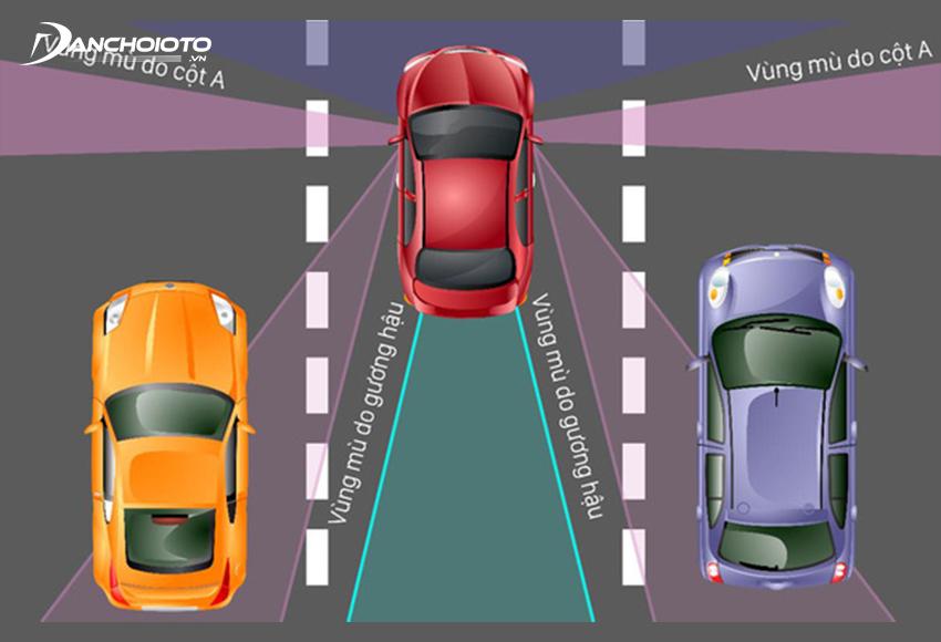 Những loại điểm mù ô tô