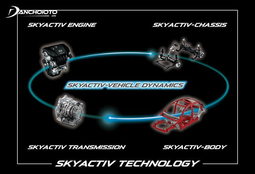 Skyactiv là tên thương hiệu của hàng loạt các công nghệ do hãng xe Mazda phát triển